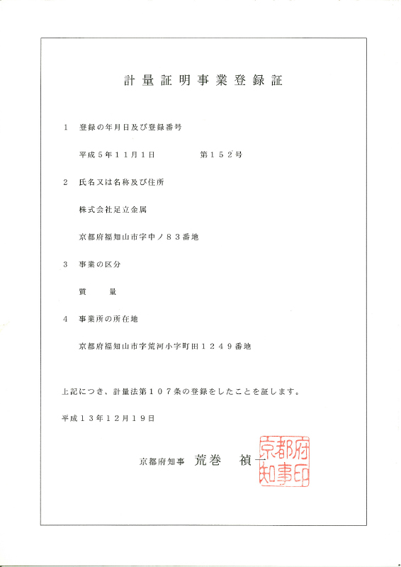 pdf アクセス 許可 印刷